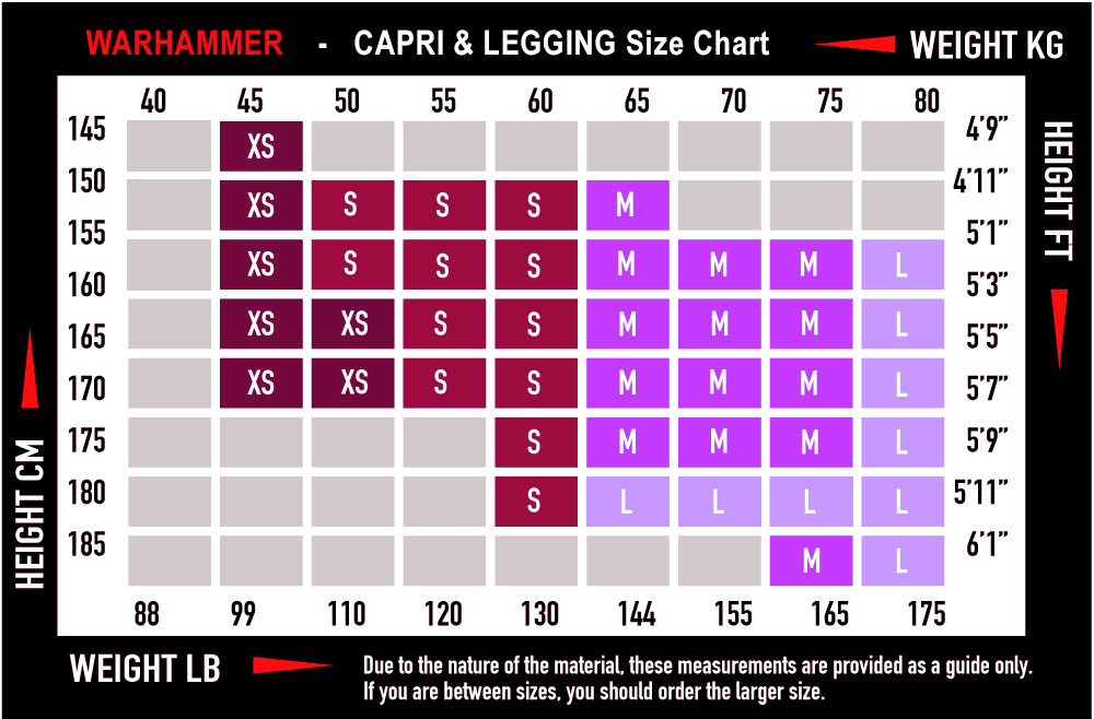 size and weight chart